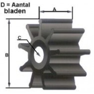 KIT IMPELLER 040